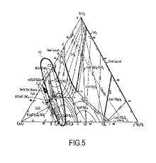 patent us20120022311 process for packaging radioactive wastes in