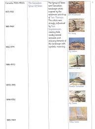 april 2010 practical pages