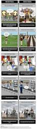 46 best circle images on pinterest teaching social studies