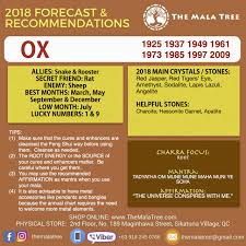 year of the ox 1997 shop 2018 feng shui crystals forecast year of the ox in 2018