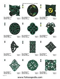 symbols and meanings chart socialmediaworks co