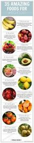 the 14 best things to eat after a workout these supply nutrients