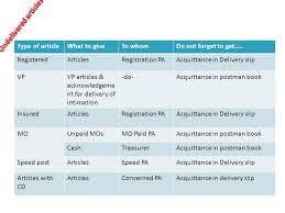 overview duties postman knowledge records ppt