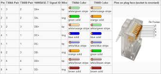 cat 5 wiring diagram pdf wiring diagram and schematic design