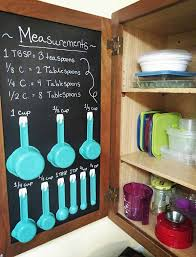 Measuring Cabinet Doors Diy Chalkboard Cabinet Measuring Cup Holders Crafty Morning