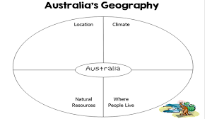 Blank Map Of Australia by Location Climate U0026 Natural Resources Where People Live U0026 How