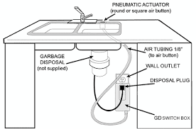 installing a garbage disposal in a single drain sink actuated garbage disposer switches