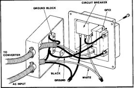 my u haul camper blog camper electrical part 1