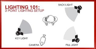 cheap studio lights for video lighting 101 how to do three point lighting for video reel marketer