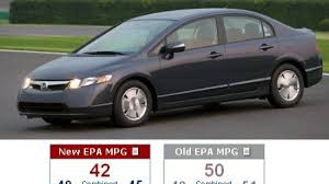 gas mileage for 2007 honda civic honda sfondo lawsuit takata honda subjects of class