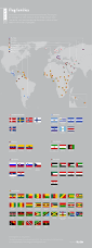 Scandanavian Flags Flag Stories Infographics Revealing The Hidden Stories Behind