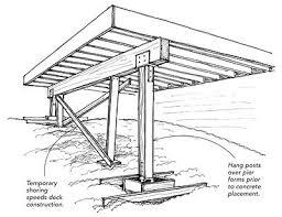 best 25 deck construction ideas on pinterest deck repair deck