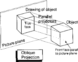 oblique projection engineering drawing joshua nava arts