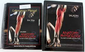 Human Anatomy Physiology Laboratory Manual Pdf Human Anatomy And Physiology Saladin At Best Way To Study Anatomy