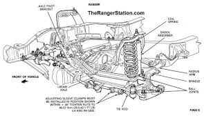 ford explorer front end parts the ford ranger front suspension