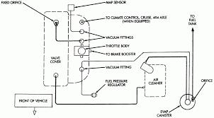 2000 jeep cherokee wiring harness 2000 jeep grand cherokee engine