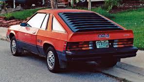 1980s dodge cars dodge omni 024 wikiwand