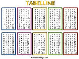multiplication table free printable free multiplication table worksheets printable multiplication