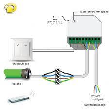 motori tende da sole telecomando per tende e tapparelle elettriche serie fdc