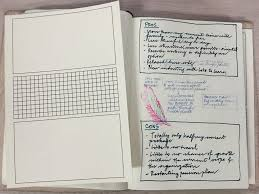 blank lined writing paper turn a blank notebook into a lined notebook the well appointed desk journal guide the middle way via leigh reyes my life as a verb
