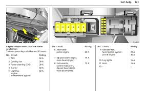 astra h fuse box horn astra wiring diagrams instruction