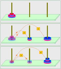 magnetic tower of hanoi wikipedia