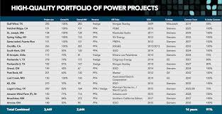 pattern energy debt pattern energy is a buy pattern energy group inc nasdaq pegi