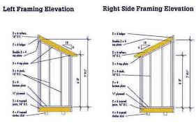 4 6 lean to shed plans u0026 blueprints for making a small shed