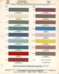 auto paint codes correct dash metal color for fathom blue 70