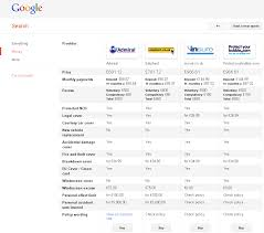 original google launches car insurance comparison accuracast