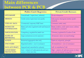 bureau pcr the importance of credit bureaus stefano stoppani stefano stoppani