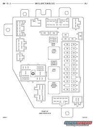 wiring diagram for 1999 jeep cherokee sport u2013 ireleast inside 91