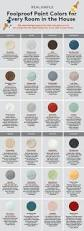 paint color matisse by portola paints paint colors pinterest