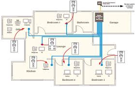 home electrician on home electrical wiring system diy home