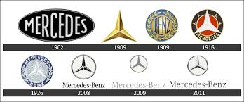 history of the mercedes mercedes logo meaning and history models cars