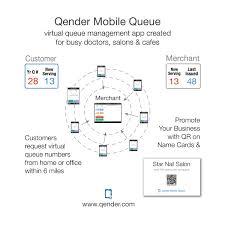 16 best qender mobile queue images on pinterest cafes beauty