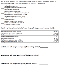 Qualified Dividend And Capital Gain Tax Worksheet Accounting Archive May 08 2017 Chegg Com