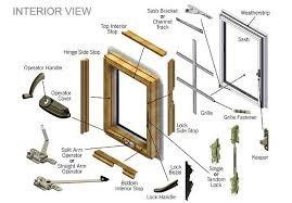 Andersen Patio Door Hardware Replacement Andersen Patio Door Lock Actuator By Porch Door Locks U0026 Full