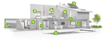the smart home with the home builder in mind get started with