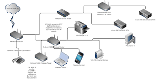 Home Network Wiring Design Wiring Diagram For Att Uverse U2013 The Wiring Diagram U2013 Readingrat Net