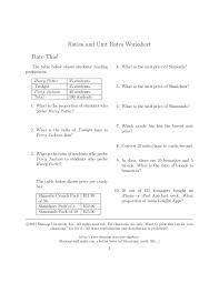 ratios and unit rates questions