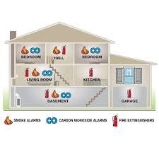 first alert new slim design low profile smoke u0026 co detectors