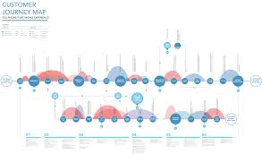 Create A Map Route by 10 Most Interesting Examples Of Customer Journey Maps Uxeria Blog
