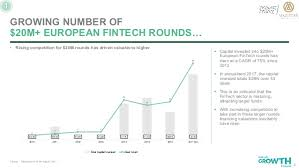 4 payments predictions for 2017 state of european fintech current trends prediction 2017