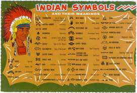 a chart of the indian symbols and their meanings