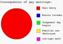Lgbt Memes - lgbt army xd on twitter literally though gay lgbt memes