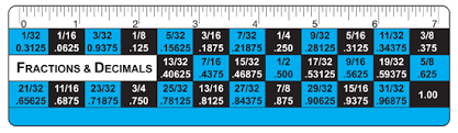 Lenticular Conversion Ruler With Converts Common Fractional Inch