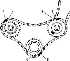 cadillac cts timing chain need some help timing an 04 cts 3 6 dohc