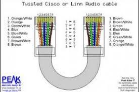 rj11 wiring diagram cat5 rj11 wiring diagrams