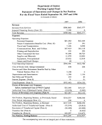 Yearly Income Statement Template by 9 Financial Statements Example Financial Statement Form